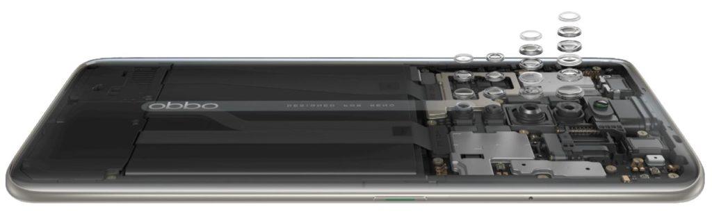 Le smartphone Oppo Reno 2 est un concentré de technologie