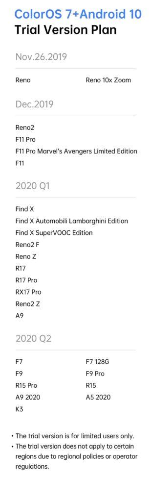 ColorOS7 : le calendrier de déploiement de la mise à jour